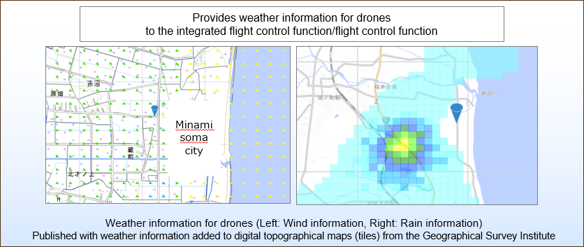 Weather information for drones (Left: Wind information, Right: Rain information)